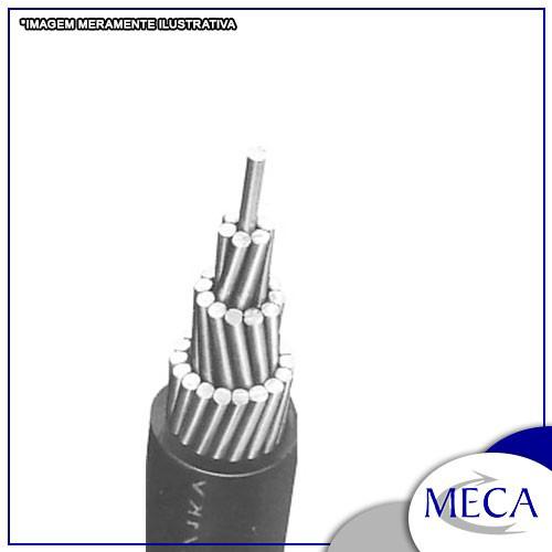 Cabos elétricos de baixa tensão